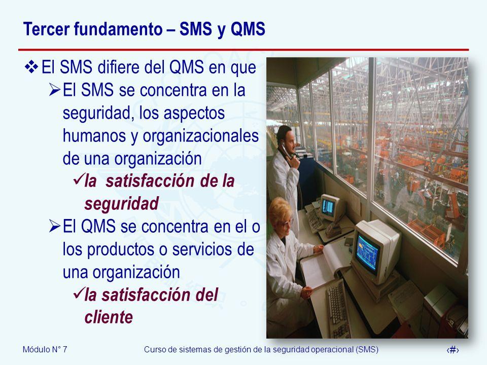 Tercer fundamento – SMS y QMS