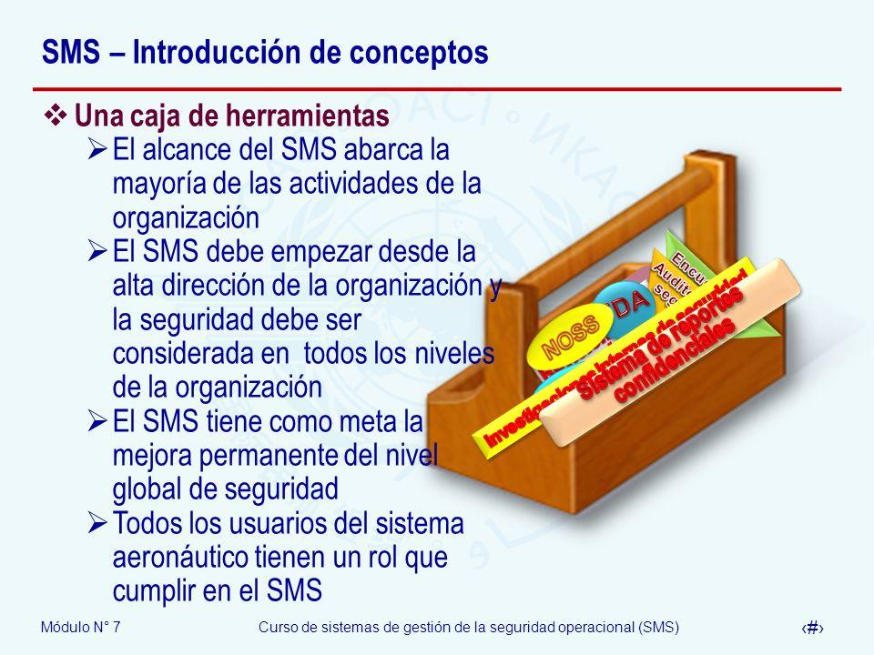 SMS – Introducción de conceptos