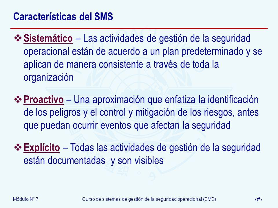 Características del SMS