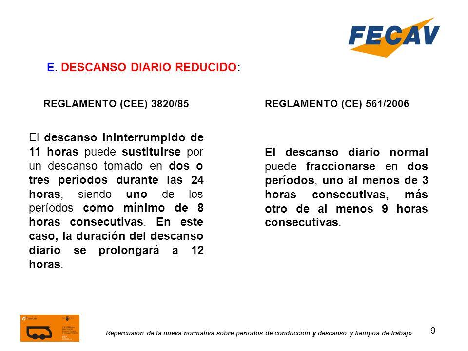 E. DESCANSO DIARIO REDUCIDO:
