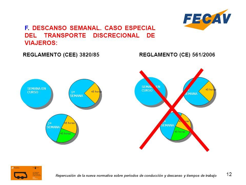 F. DESCANSO SEMANAL. CASO ESPECIAL DEL TRANSPORTE DISCRECIONAL DE VIAJEROS: