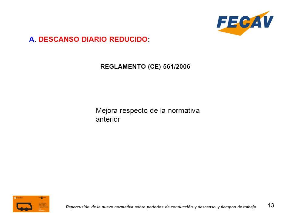 A. DESCANSO DIARIO REDUCIDO: