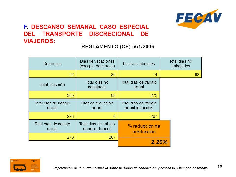 F. DESCANSO SEMANAL CASO ESPECIAL DEL TRANSPORTE DISCRECIONAL DE VIAJEROS: