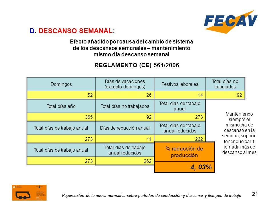 D. DESCANSO SEMANAL: 4, 03% REGLAMENTO (CE) 561/2006