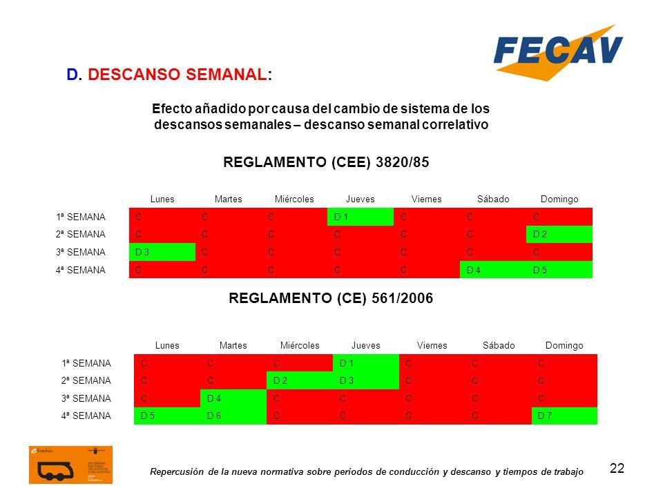 D. DESCANSO SEMANAL: REGLAMENTO (CEE) 3820/85 REGLAMENTO (CE) 561/2006