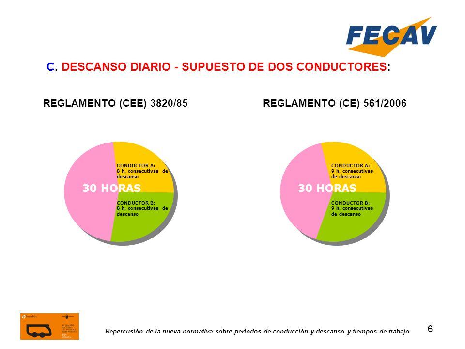 C. DESCANSO DIARIO - SUPUESTO DE DOS CONDUCTORES:
