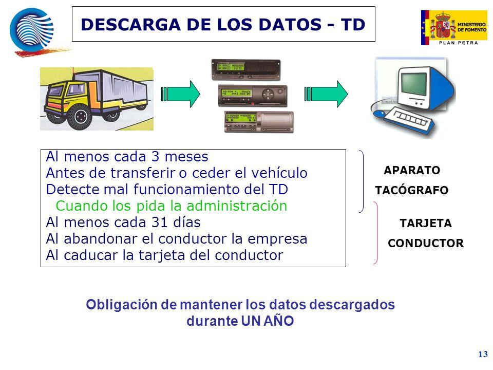 DESCARGA DE LOS DATOS - TD