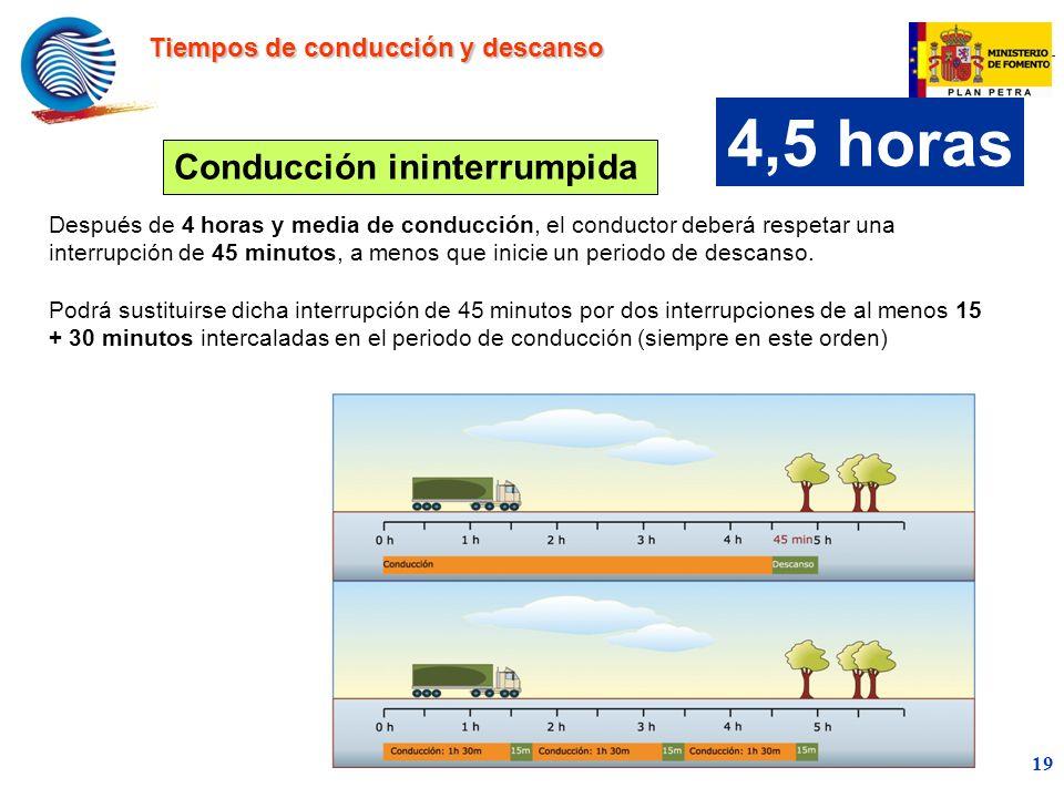 4,5 horas Conducción ininterrumpida Tiempos de conducción y descanso