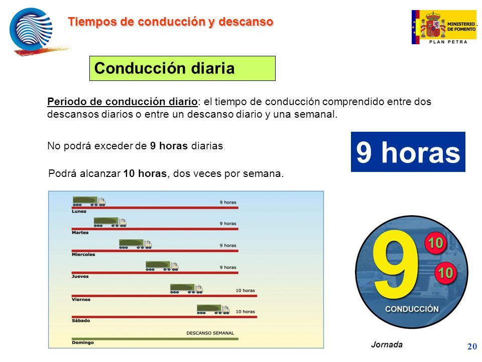9 horas Conducción diaria Tiempos de conducción y descanso