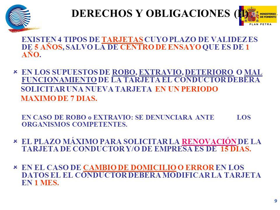 DERECHOS Y OBLIGACIONES (II)