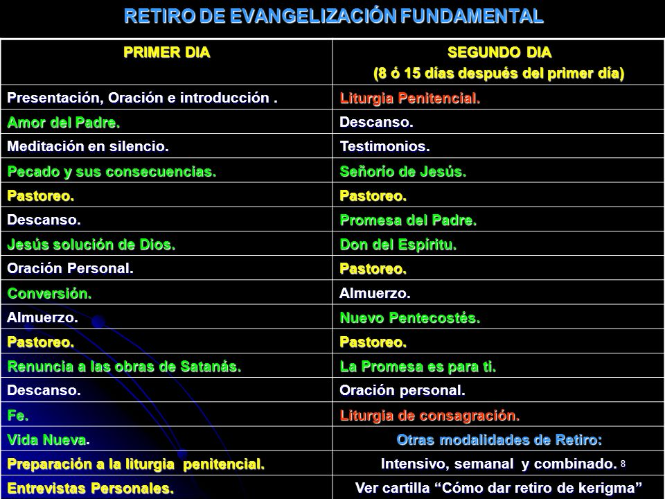 RETIRO DE EVANGELIZACIÓN FUNDAMENTAL