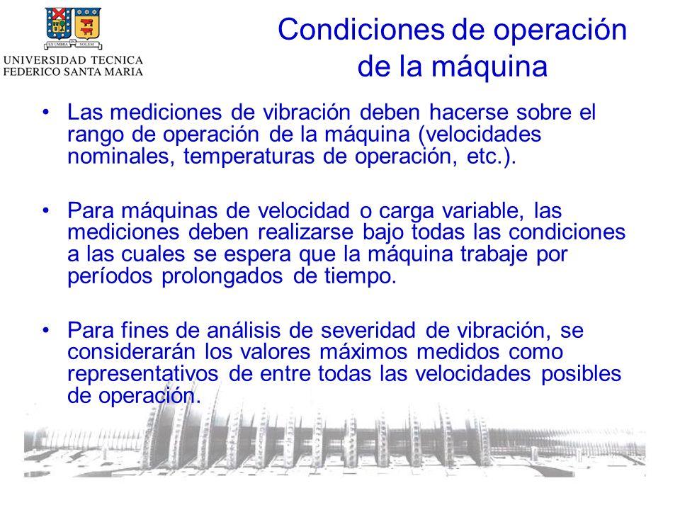 Condiciones de operación de la máquina