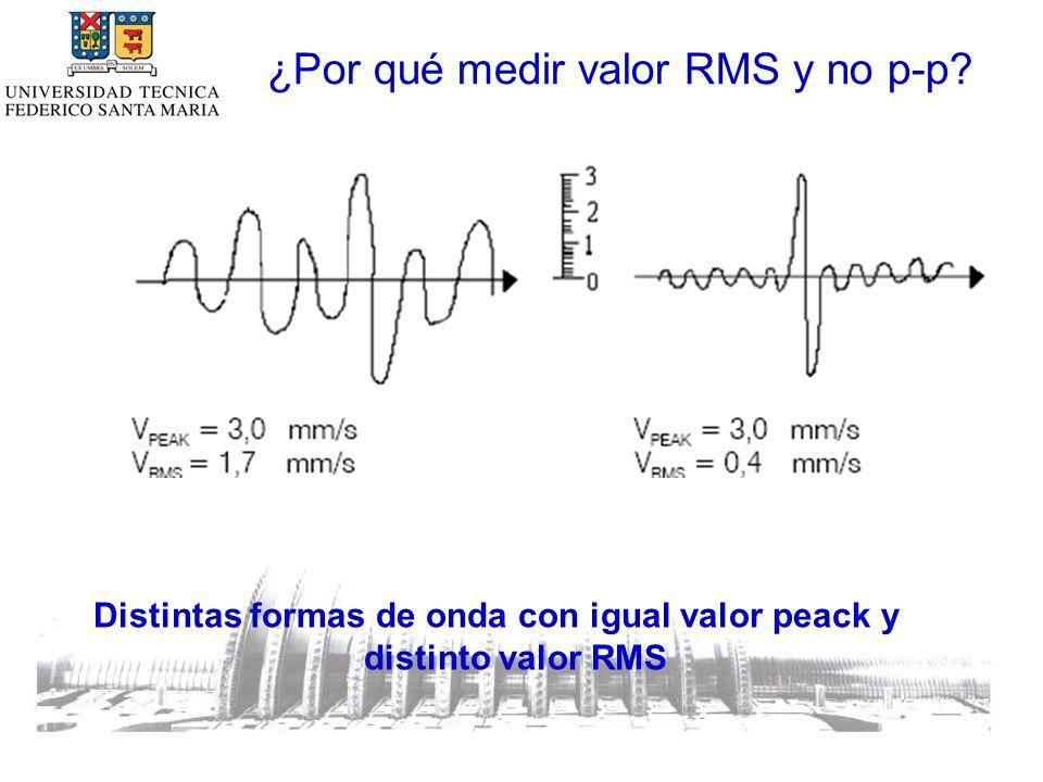 ¿Por qué medir valor RMS y no p-p