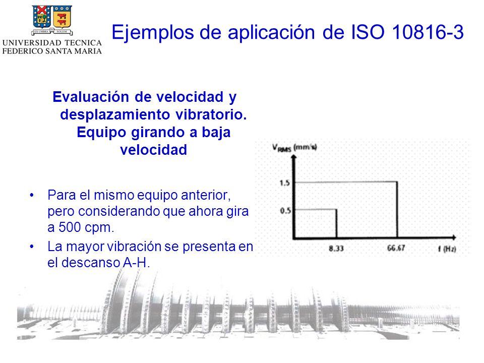 Ejemplos de aplicación de ISO 10816-3