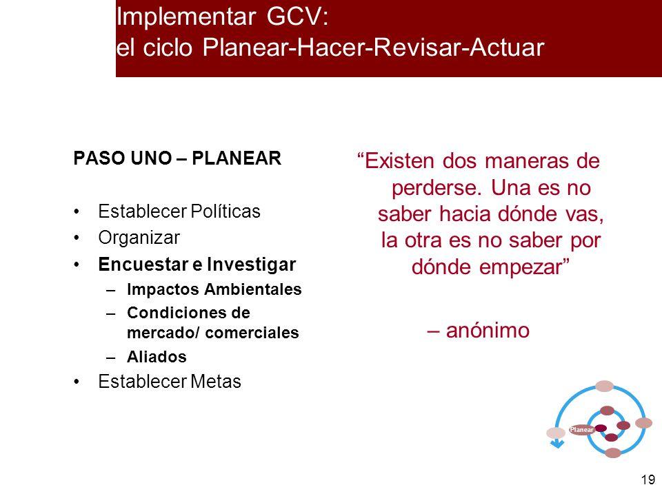 Implementar GCV: el ciclo Planear-Hacer-Revisar-Actuar