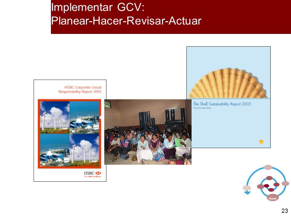 Implementar GCV: Planear-Hacer-Revisar-Actuar