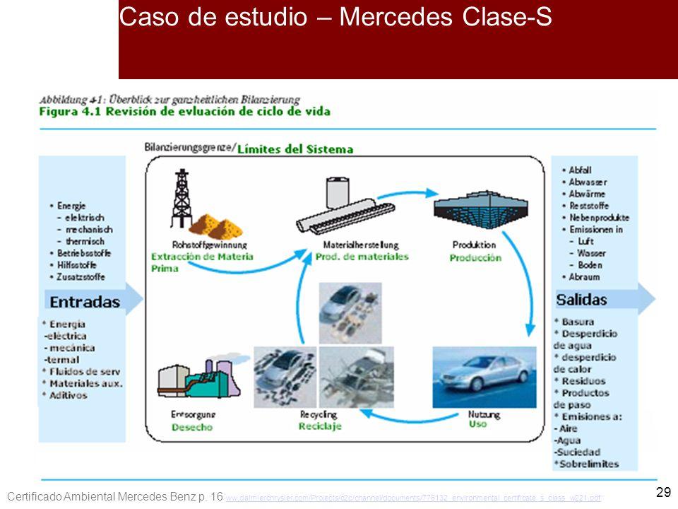 Caso de estudio – Mercedes Clase-S