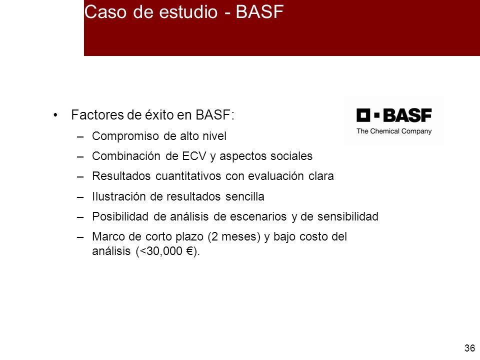 Caso de estudio - BASF Factores de éxito en BASF: