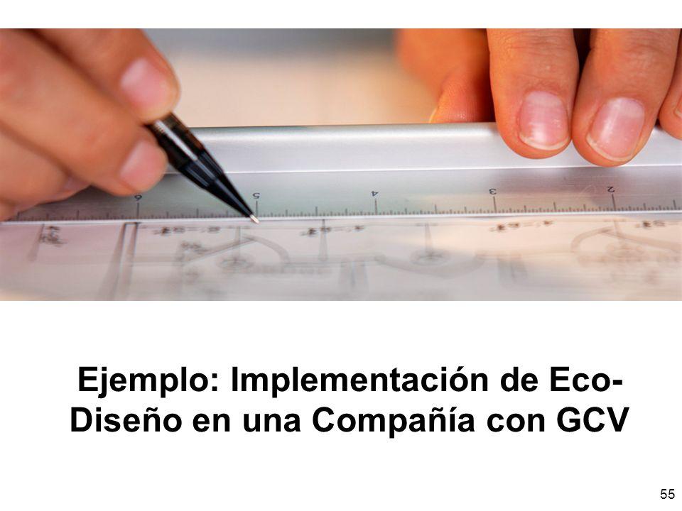 Ejemplo: Implementación de Eco-Diseño en una Compañía con GCV