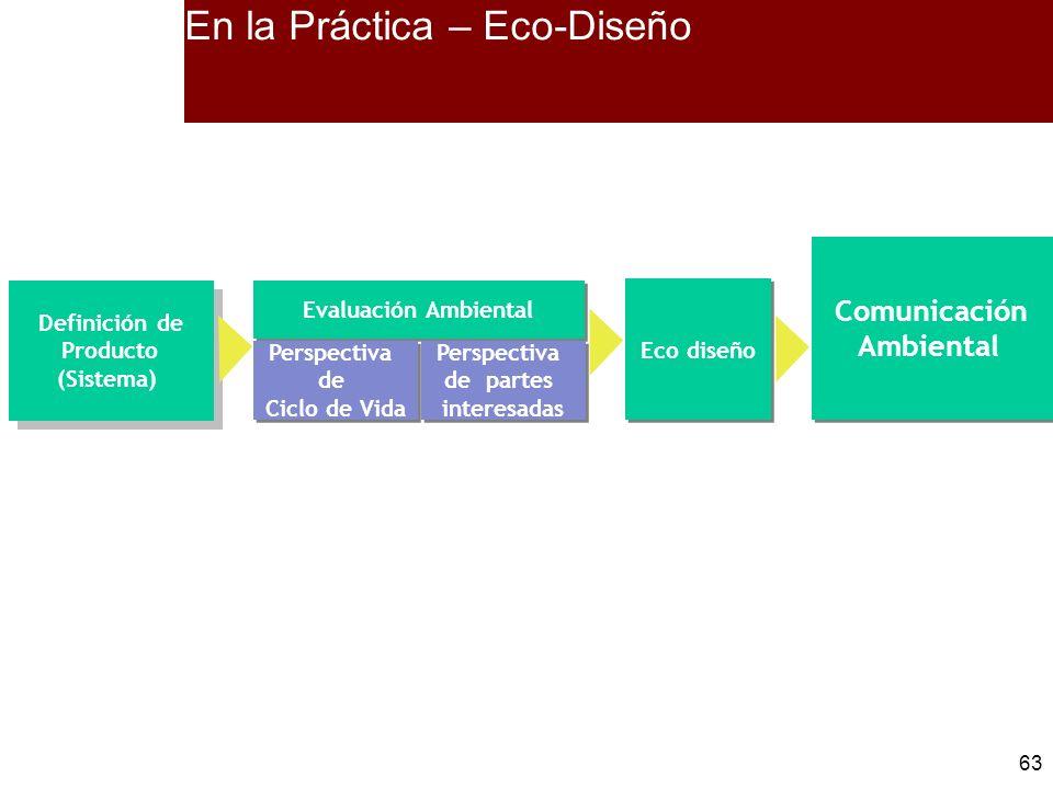 En la Práctica – Eco-Diseño