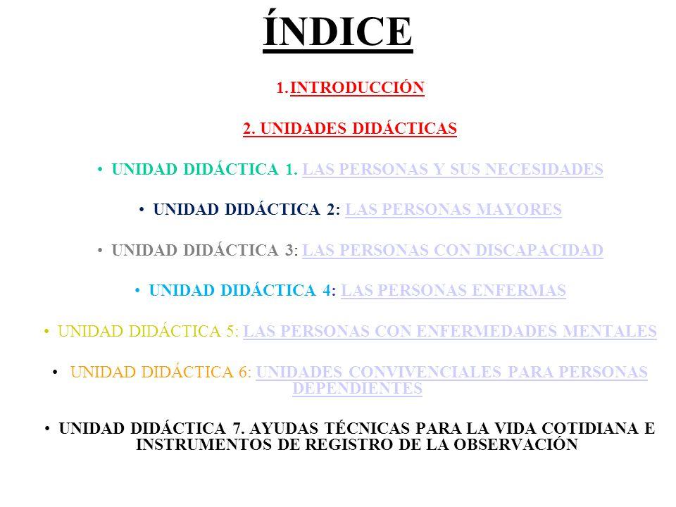 ÍNDICE INTRODUCCIÓN 2. UNIDADES DIDÁCTICAS
