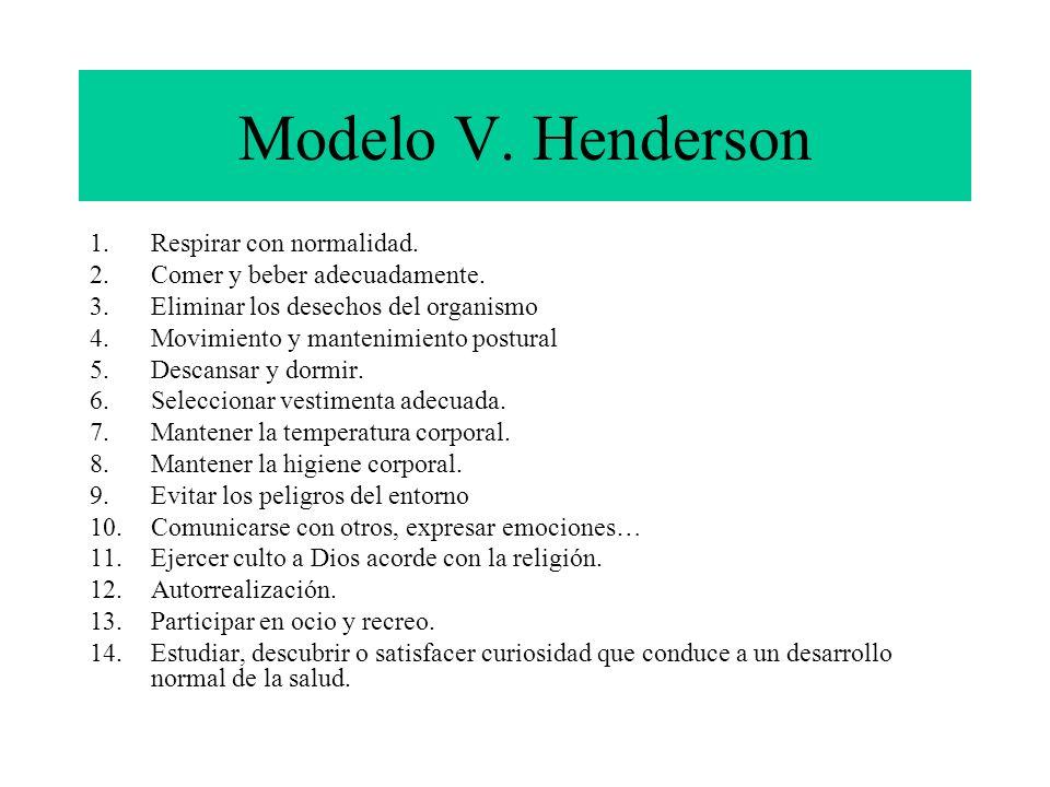 Modelo V. Henderson Respirar con normalidad.