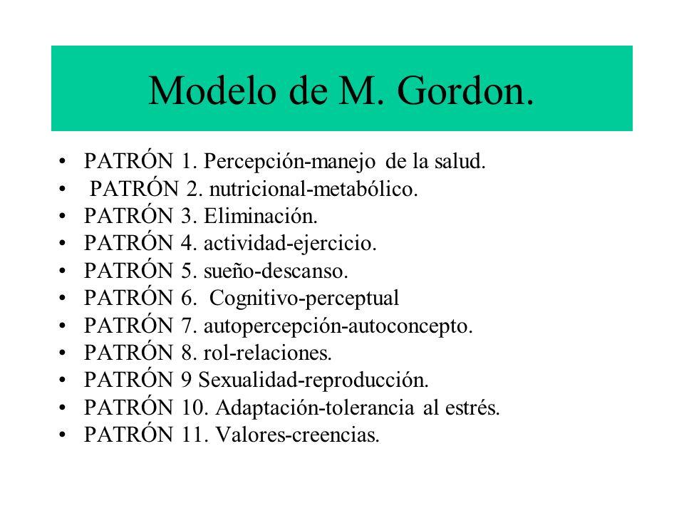 Modelo de M. Gordon. PATRÓN 1. Percepción-manejo de la salud.