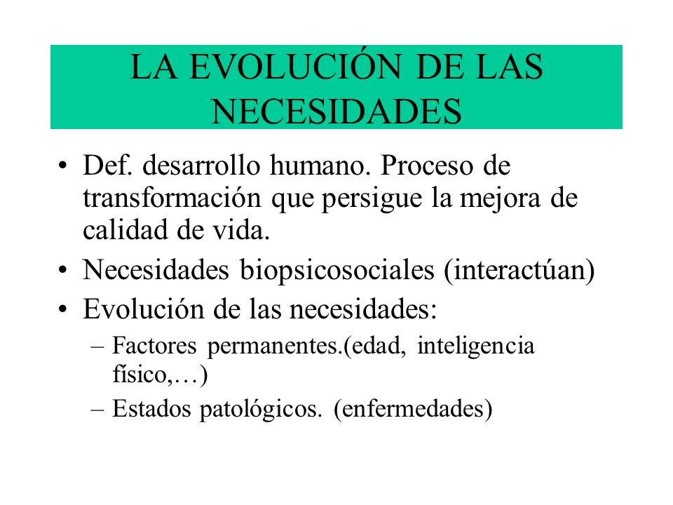 LA EVOLUCIÓN DE LAS NECESIDADES