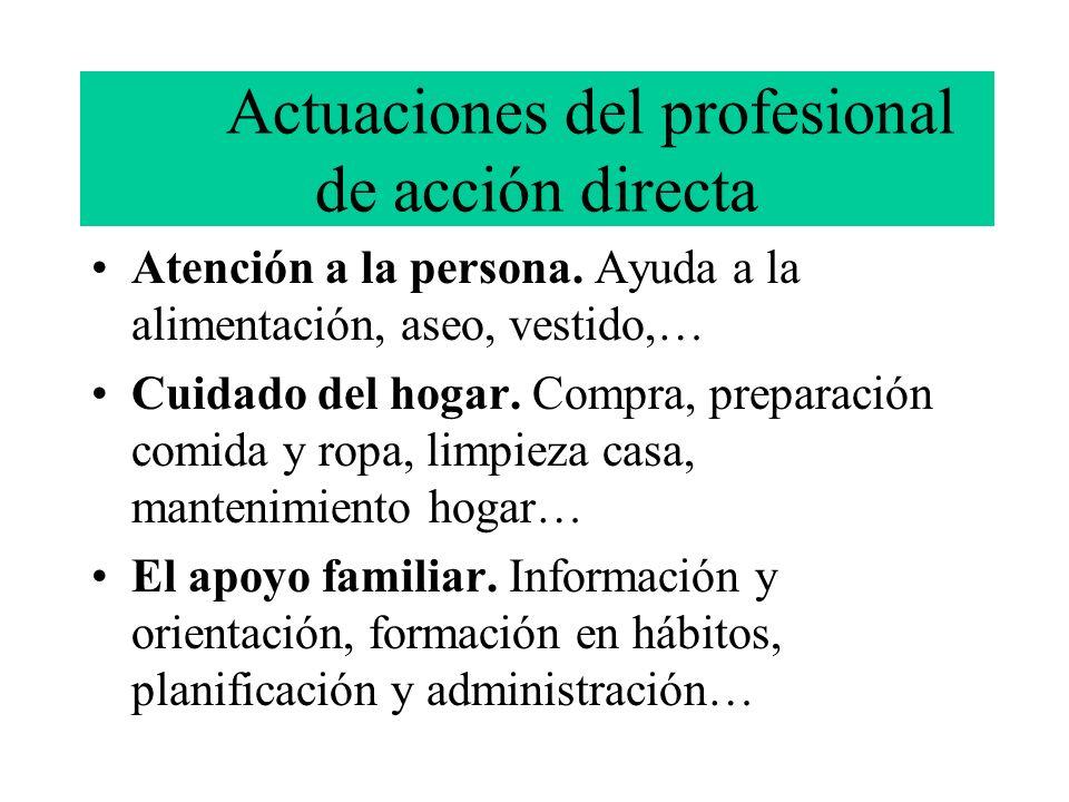 Actuaciones del profesional de acción directa