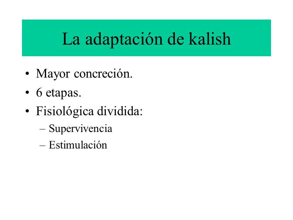 La adaptación de kalish