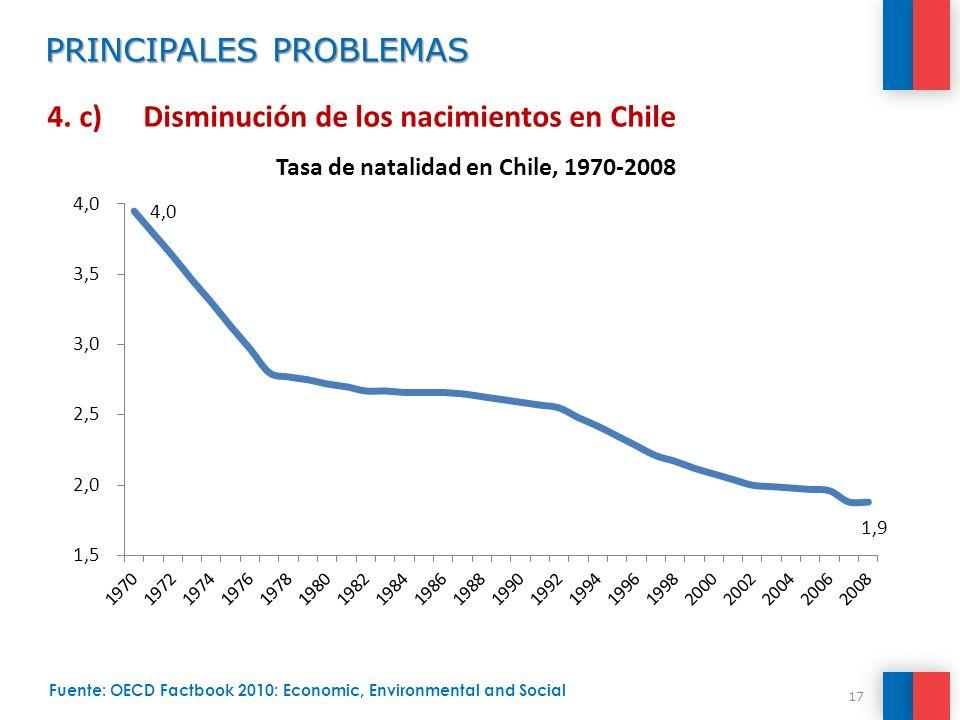 4. c) Disminución de los nacimientos en Chile