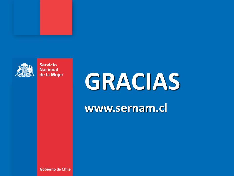 GRACIAS www.sernam.cl