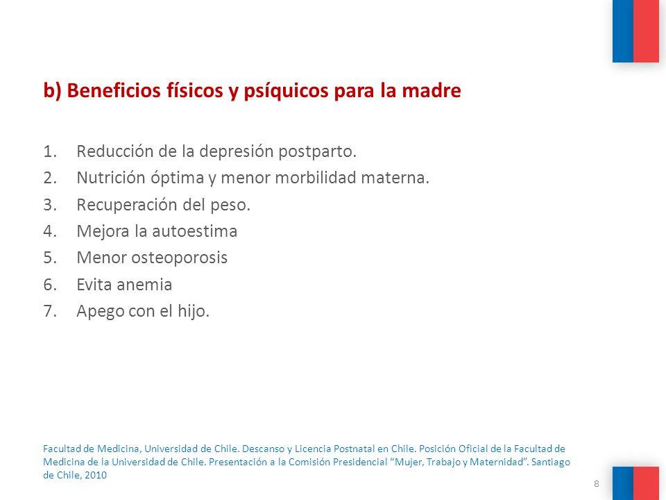 b) Beneficios físicos y psíquicos para la madre