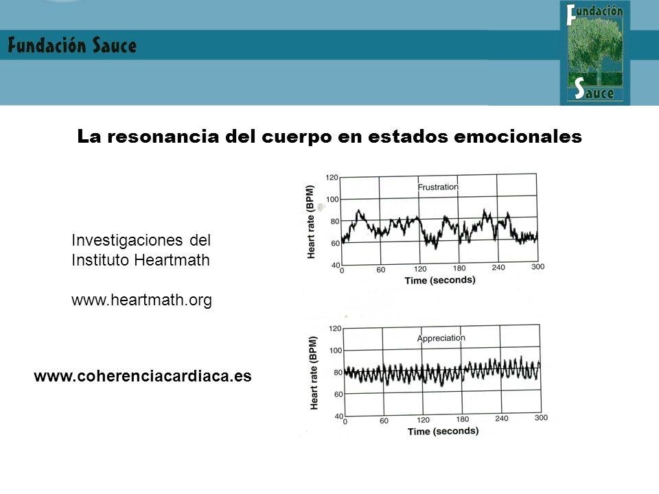 La resonancia del cuerpo en estados emocionales