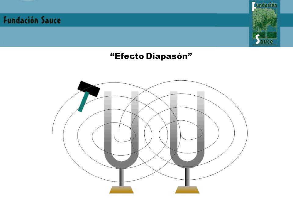 Efecto Diapasón
