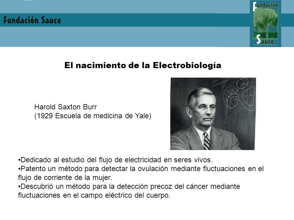 El nacimiento de la Electrobiología