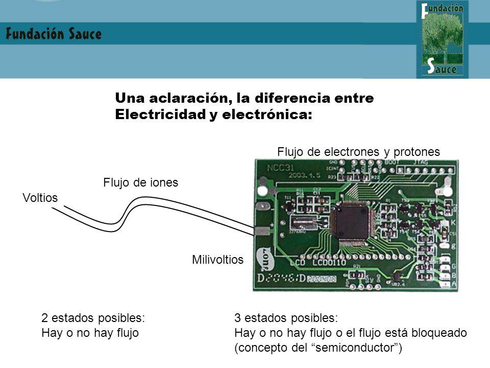 Una aclaración, la diferencia entre Electricidad y electrónica: