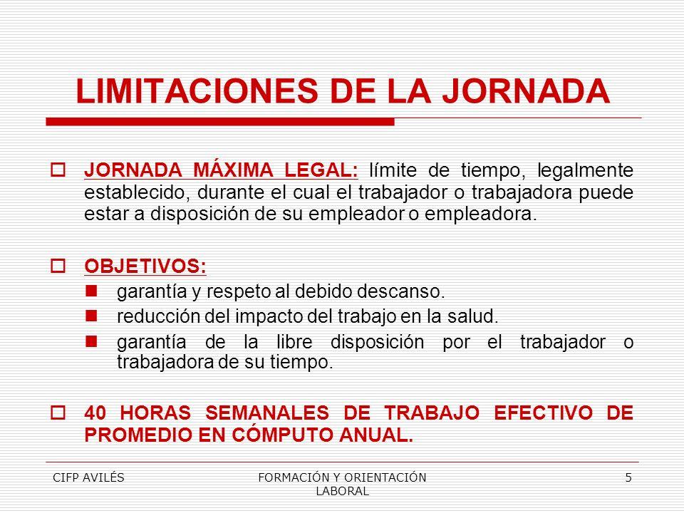 LIMITACIONES DE LA JORNADA