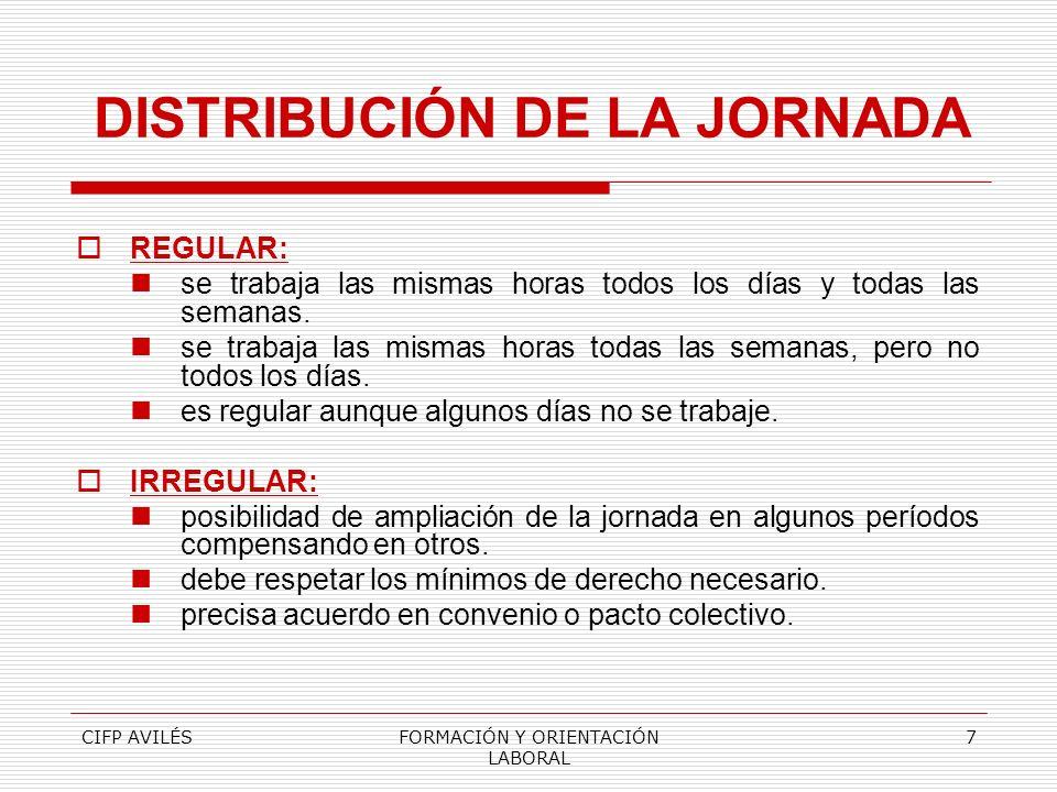 DISTRIBUCIÓN DE LA JORNADA