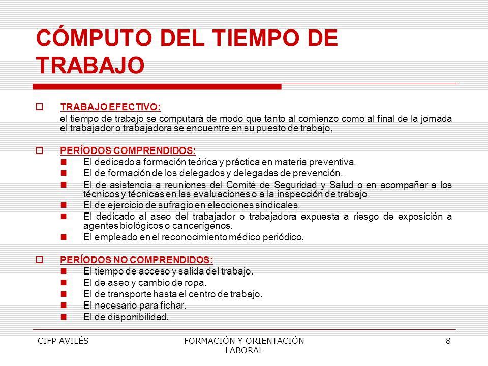 CÓMPUTO DEL TIEMPO DE TRABAJO