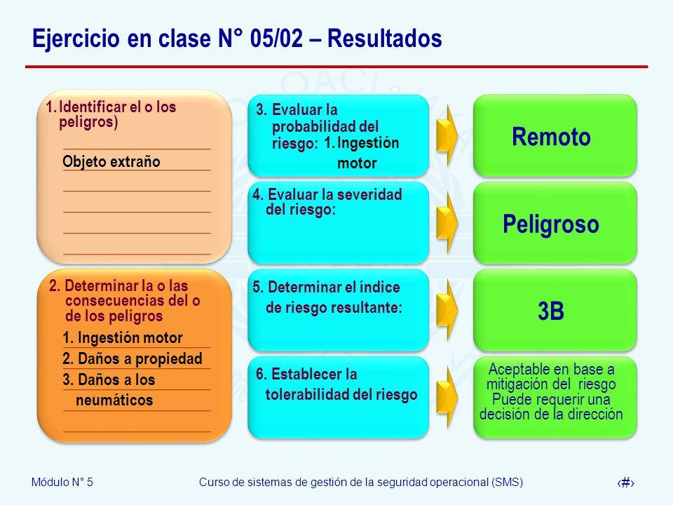 Ejercicio en clase N° 05/02 – Resultados