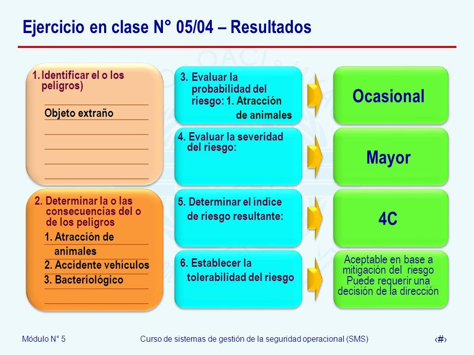 Ejercicio en clase N° 05/04 – Resultados