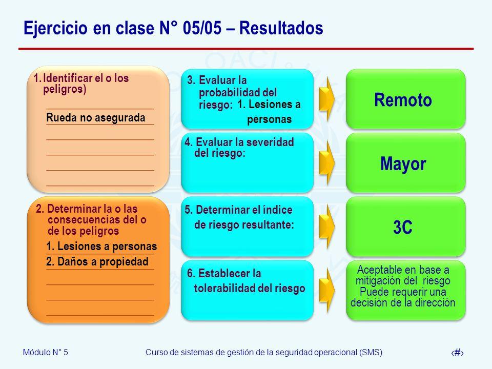 Ejercicio en clase N° 05/05 – Resultados
