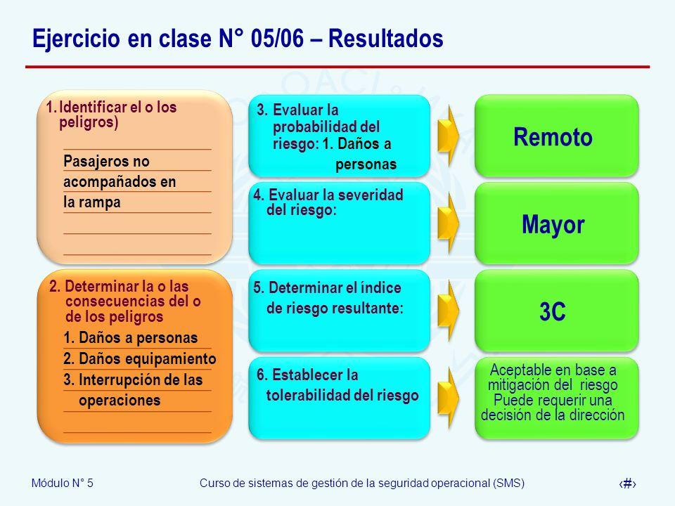 Ejercicio en clase N° 05/06 – Resultados