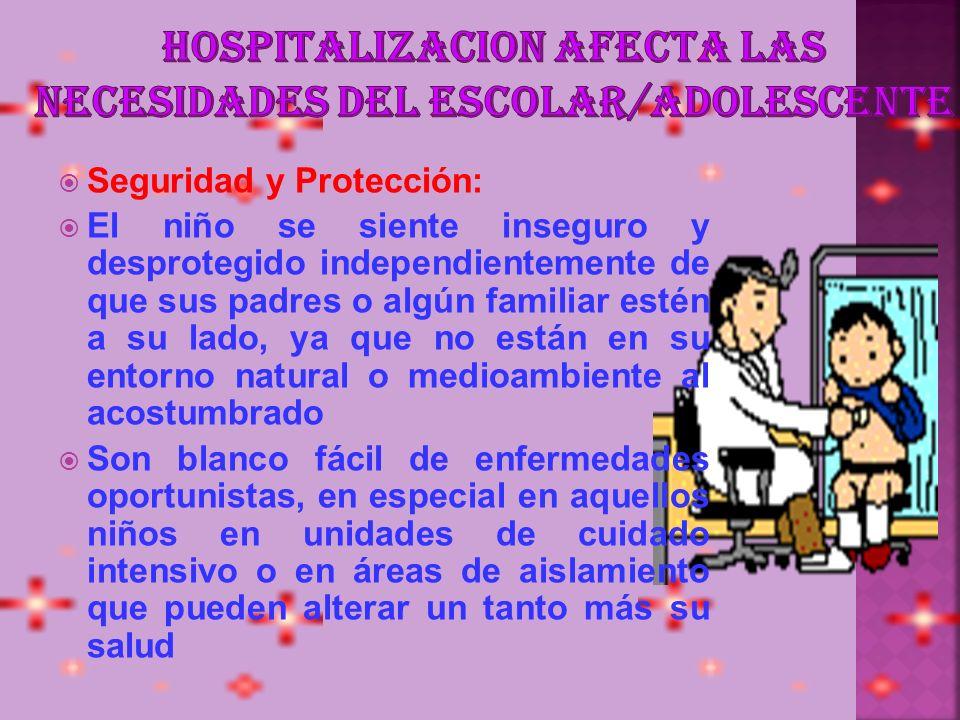 HOSPITALIZACION AFECTA LAS NECESIDADES DEL ESCOLAR/ADOLESCENTE