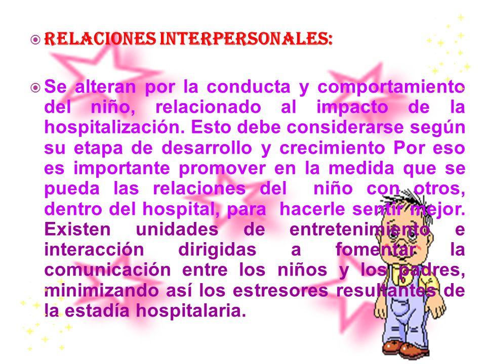 Relaciones Interpersonales: