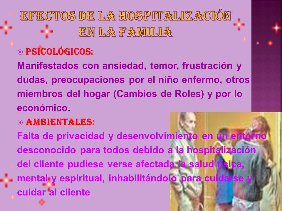 Efectos de la hospitalización en la Familia