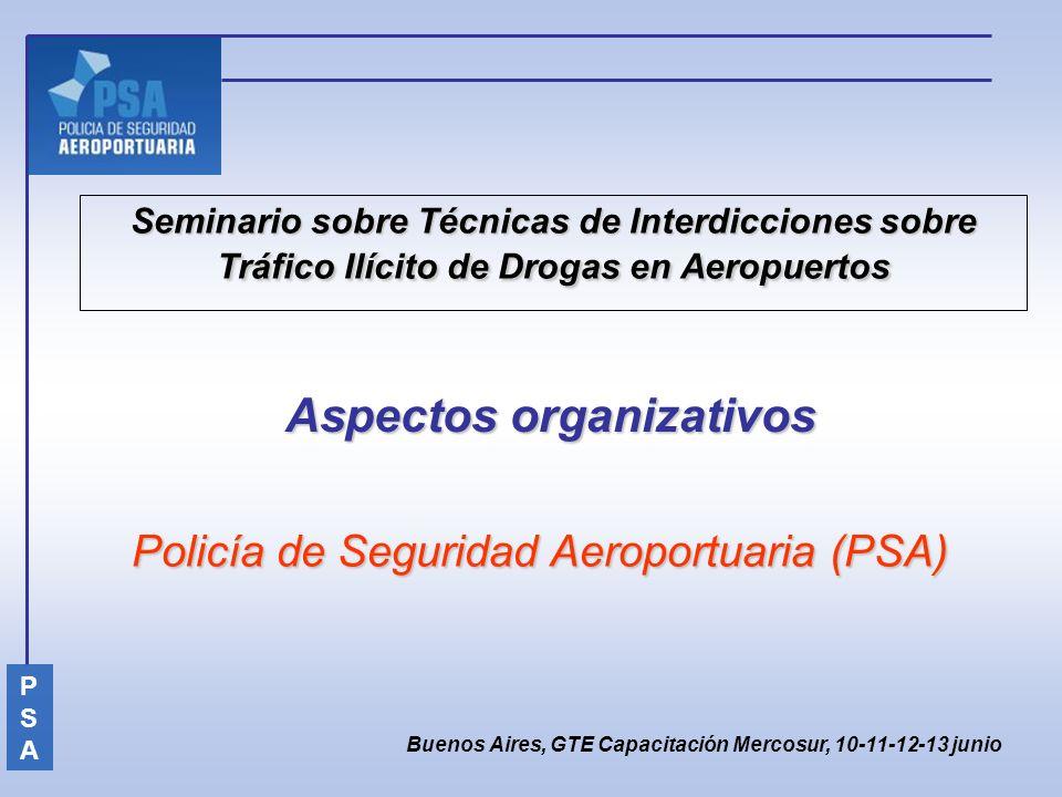 Buenos Aires, GTE Capacitación Mercosur, 10-11-12-13 junio