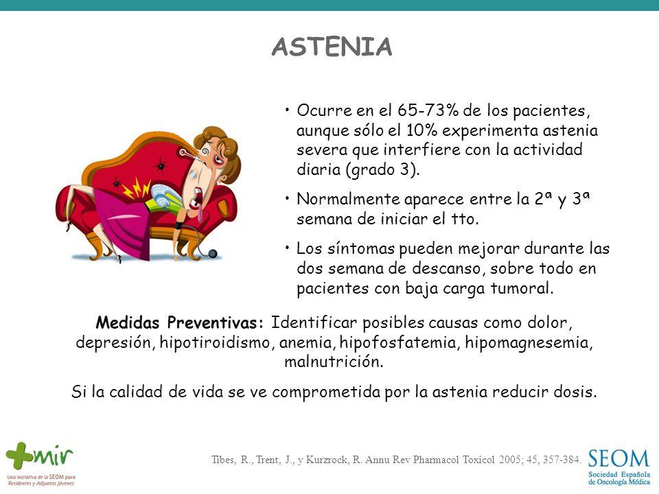 Si la calidad de vida se ve comprometida por la astenia reducir dosis.