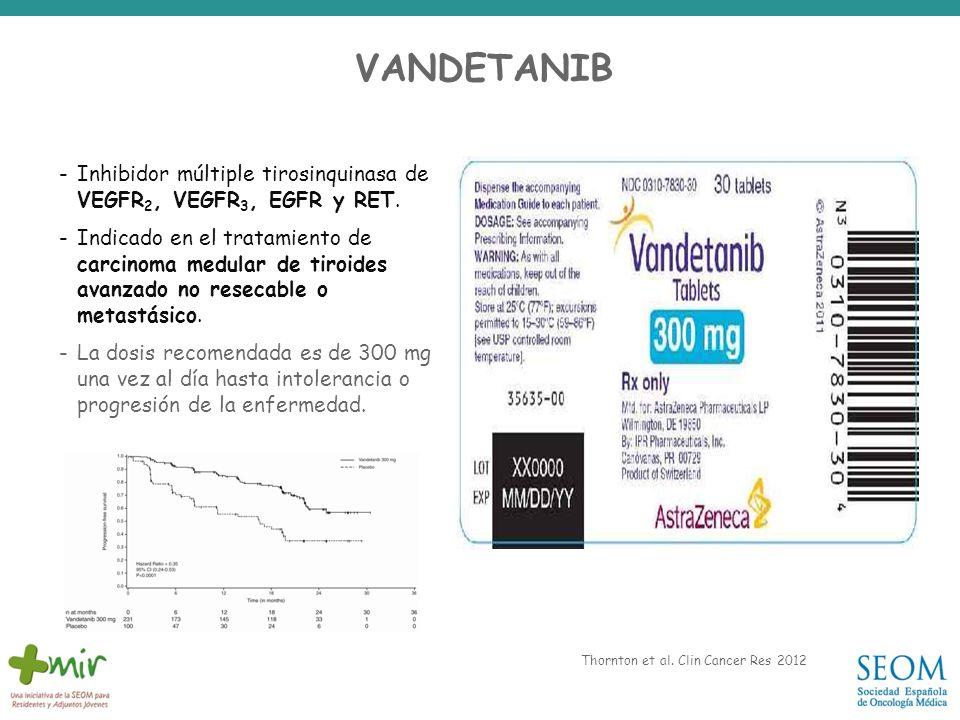 VANDETANIB Inhibidor múltiple tirosinquinasa de VEGFR2, VEGFR3, EGFR y RET.